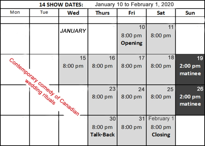 """""""village playhouse toronto"""" """"village playhouse"""" """"village players"""" """"bloor west"""" theatre theater Runnymede """"Stag And Doe"""" """"Mark Crawford"""" """"Meg Gibson"""""""